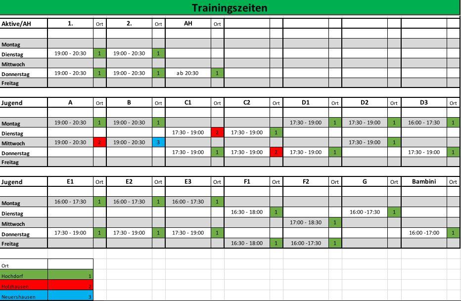 Trainingsplan Saison 19/20
